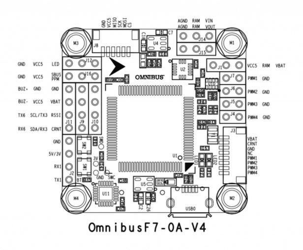 Omnibus-F7-pinout.jpg